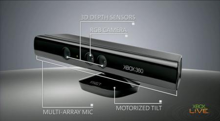 Se lanza Kinect en España, pero con algunos problemitas de idioma